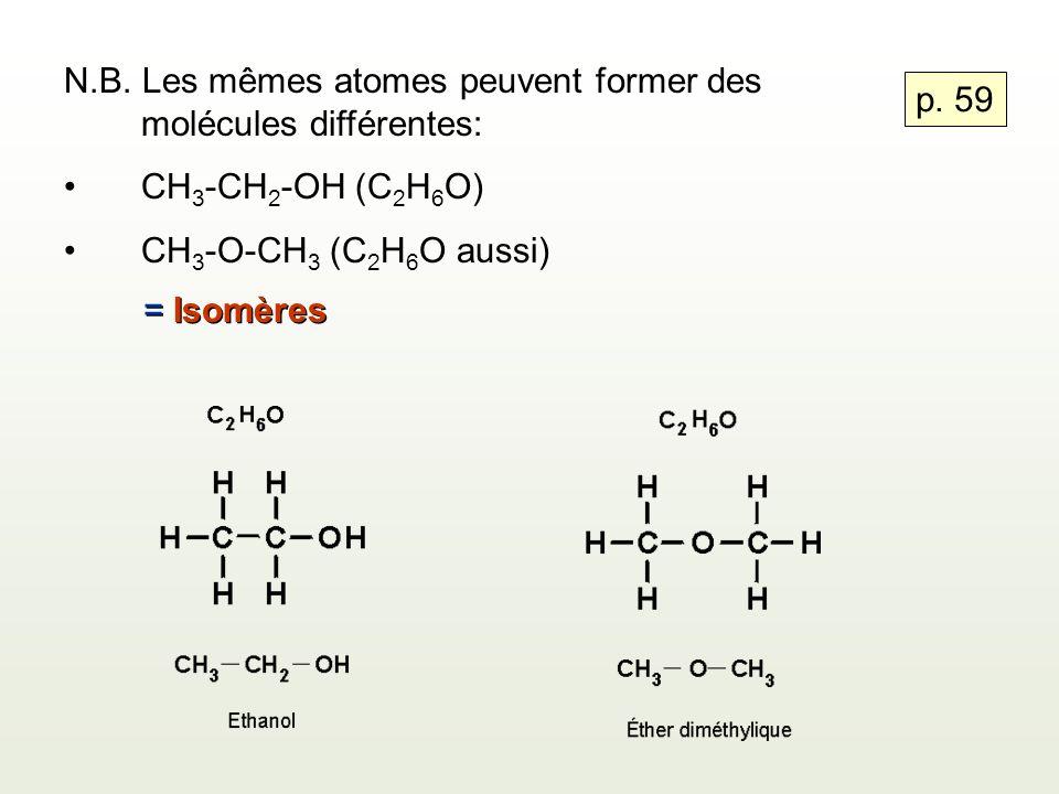 N.B. Les mêmes atomes peuvent former des molécules différentes: CH 3 -CH 2 -OH (C 2 H 6 O) CH 3 -O-CH 3 (C 2 H 6 O aussi) = Isomères p. 59