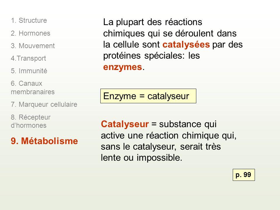 Catalyseur = substance qui active une réaction chimique qui, sans le catalyseur, serait très lente ou impossible. La plupart des réactions chimiques q