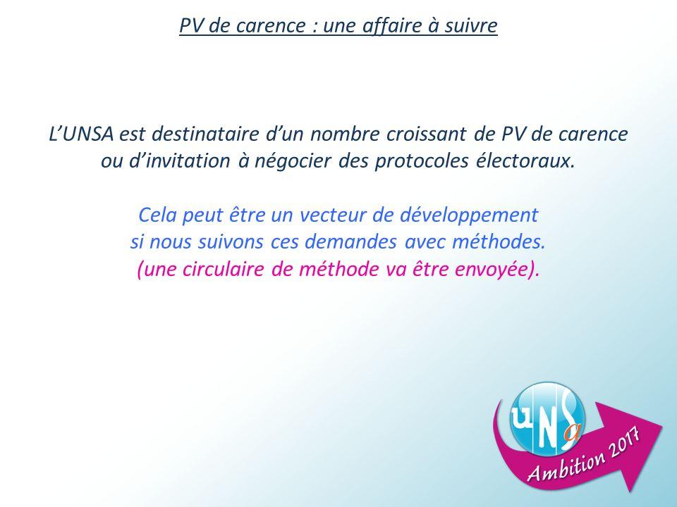 PV de carence : une affaire à suivre LUNSA est destinataire dun nombre croissant de PV de carence ou dinvitation à négocier des protocoles électoraux.