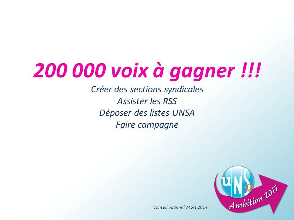 200 000 voix à gagner !!.