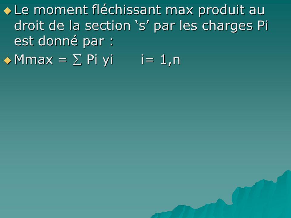 Le moment fléchissant max produit au droit de la section s par les charges Pi est donné par : Le moment fléchissant max produit au droit de la section
