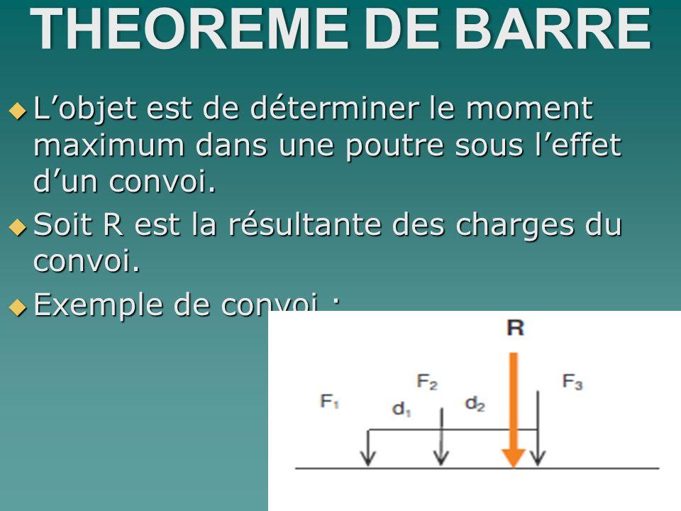 THEOREME DE BARRETHEOREME DE BARRE Lobjet est de déterminer le moment maximum dans une poutre sous leffet dun convoi. Lobjet est de déterminer le mome