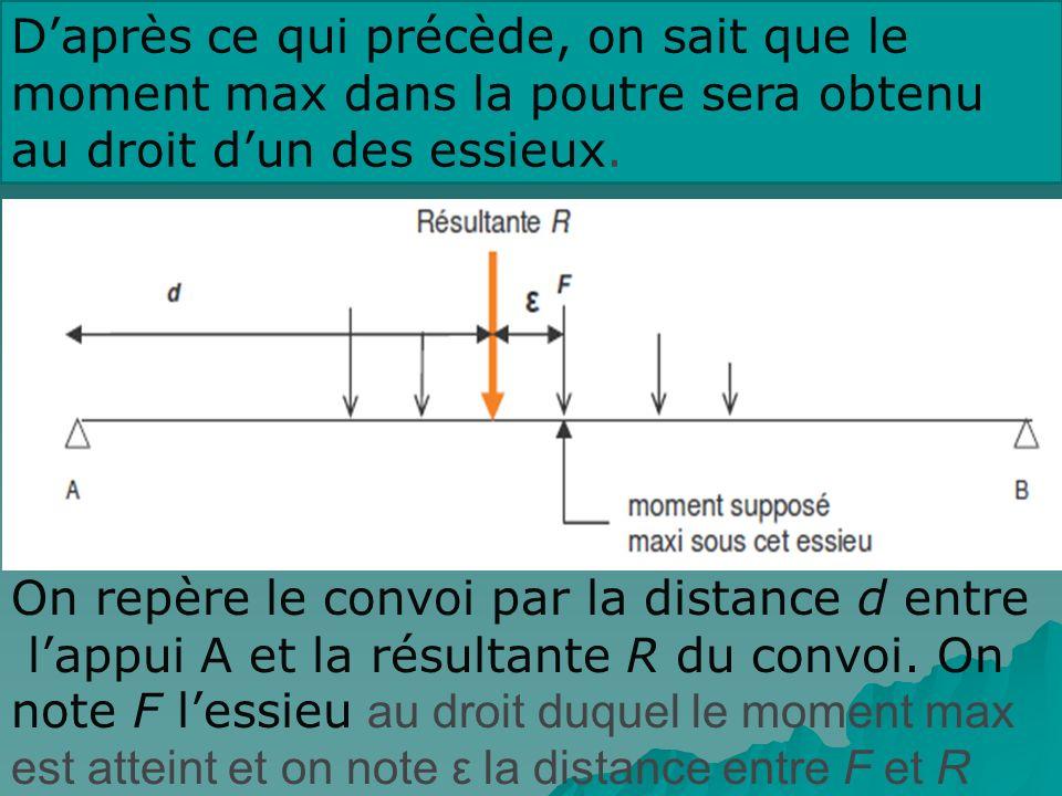 Daprès ce qui précède, on sait que le moment max dans la poutre sera obtenu au droit dun des essieux. On repère le convoi par la distance d entre lapp
