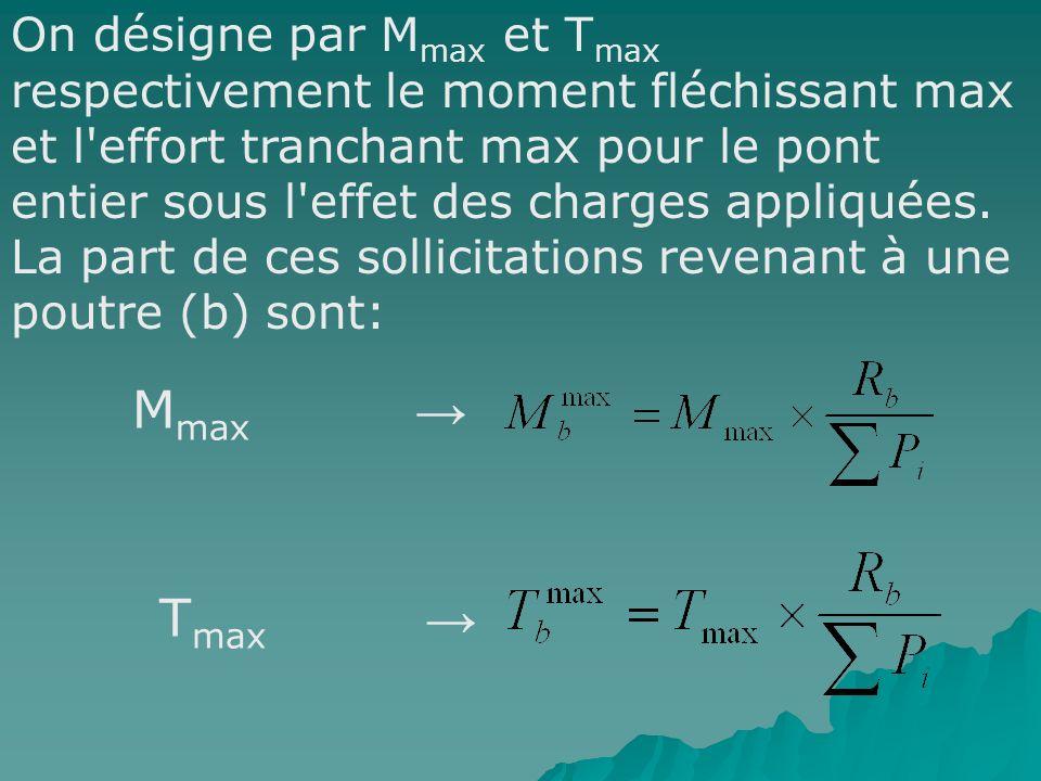 On désigne par M max et T max respectivement le moment fléchissant max et l'effort tranchant max pour le pont entier sous l'effet des charges appliqué