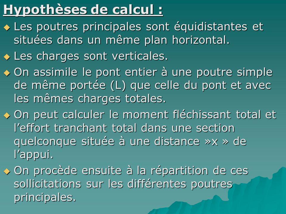 Hypothèses de calcul : Les poutres principales sont équidistantes et situées dans un même plan horizontal. Les poutres principales sont équidistantes
