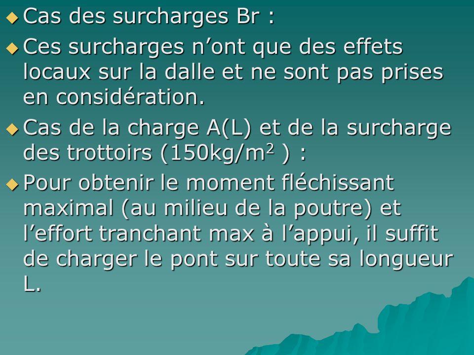 Cas des surcharges Br : Cas des surcharges Br : Ces surcharges nont que des effets locaux sur la dalle et ne sont pas prises en considération. Ces sur