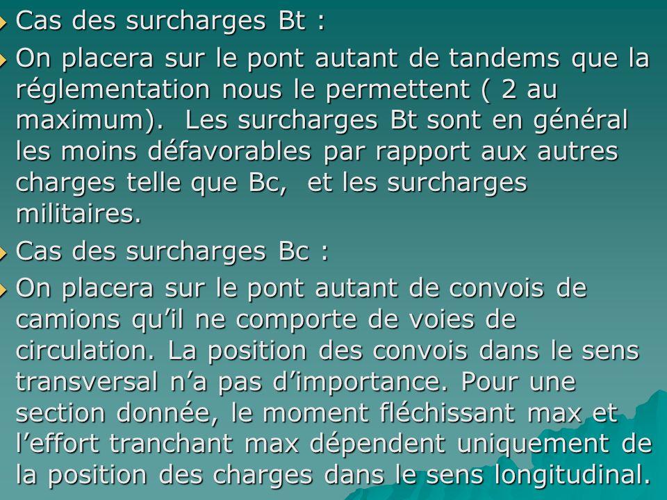 Cas des surcharges Bt : Cas des surcharges Bt : On placera sur le pont autant de tandems que la réglementation nous le permettent ( 2 au maximum). Les