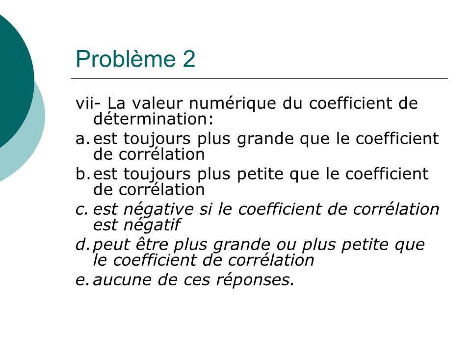 Problème 2 vii- La valeur numérique du coefficient de détermination: a.est toujours plus grande que le coefficient de corrélation b.est toujours plus