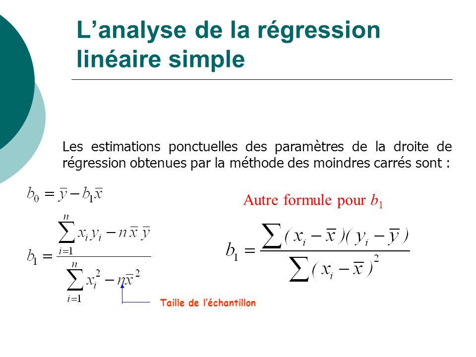 Les estimations ponctuelles des paramètres de la droite de régression obtenues par la méthode des moindres carrés sont : Taille de léchantillon Lanaly