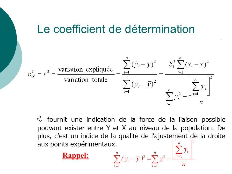 fournit une indication de la force de la liaison possible pouvant exister entre Y et X au niveau de la population. De plus, cest un indice de la quali