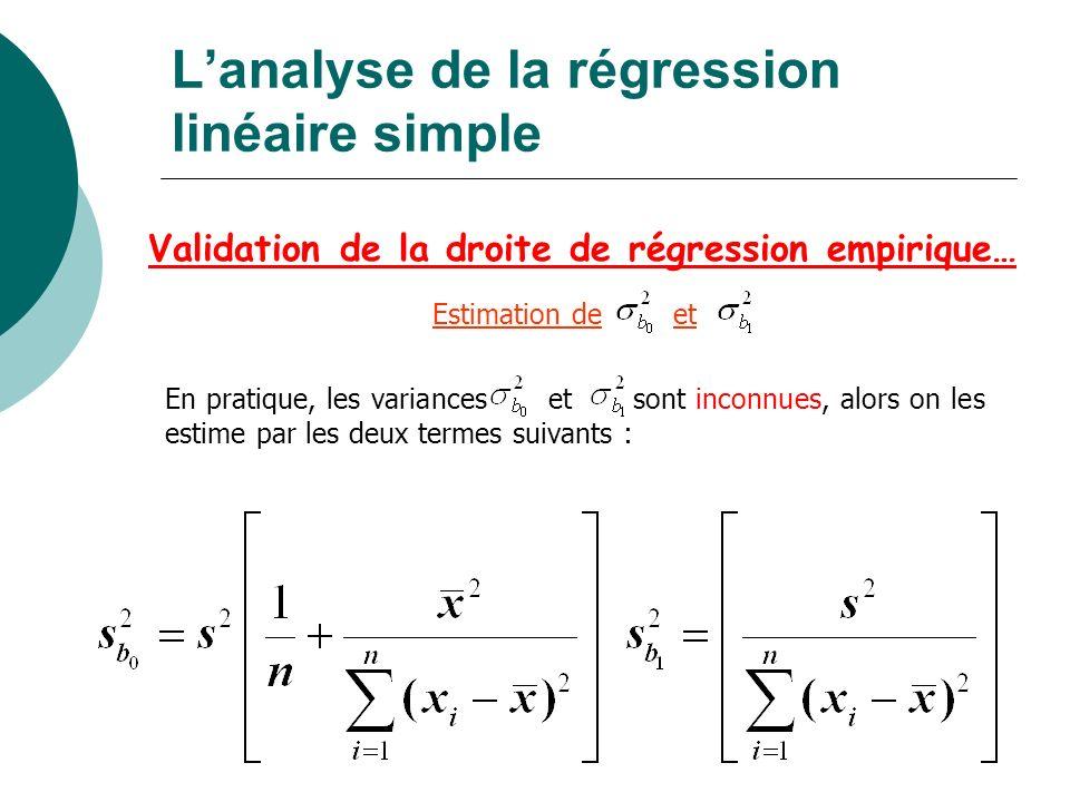 Validation de la droite de régression empirique… Estimation de et En pratique, les variances et sont inconnues, alors on les estime par les deux terme