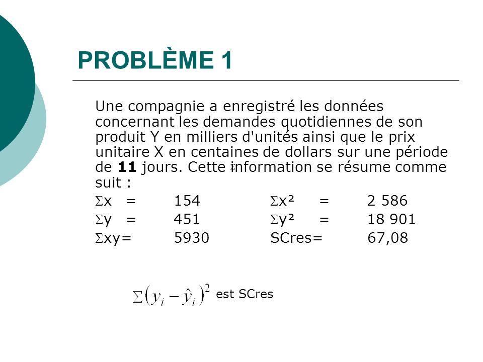 PROBLÈME 1 a) À l aide de cette information, quelle est la droite de régression estimée par la méthode des moindres carrés.