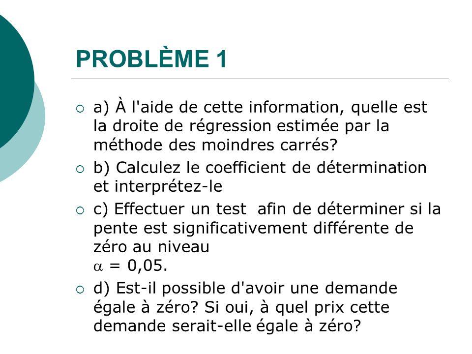 PROBLÈME 1 a) À l'aide de cette information, quelle est la droite de régression estimée par la méthode des moindres carrés? b) Calculez le coefficient