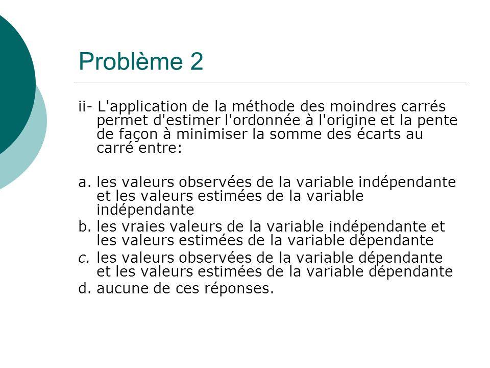 Problème 2 ii- L'application de la méthode des moindres carrés permet d'estimer l'ordonnée à l'origine et la pente de façon à minimiser la somme des é