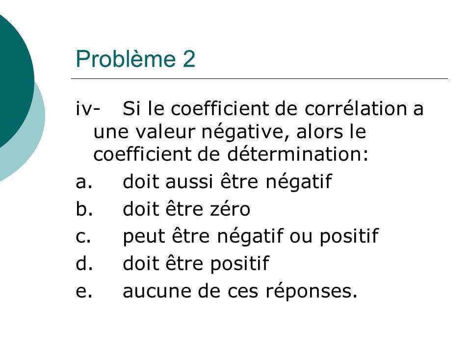 Problème 2 iv-Si le coefficient de corrélation a une valeur négative, alors le coefficient de détermination: a.doit aussi être négatif b.doit être zér