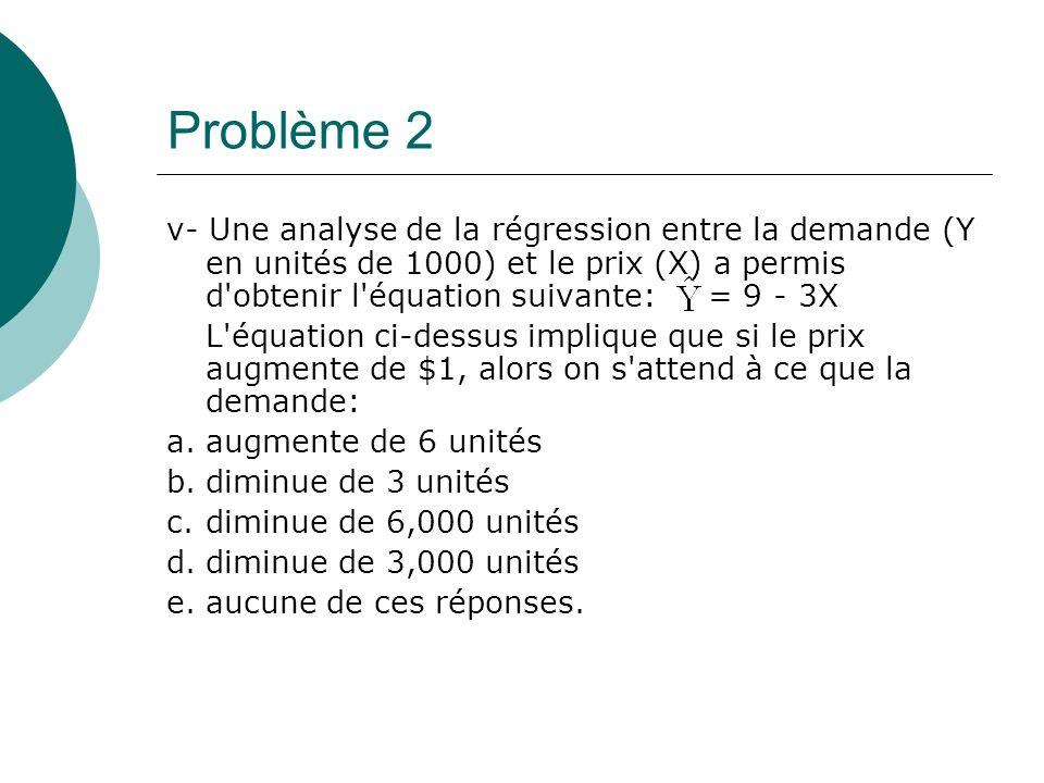 Problème 2 v- Une analyse de la régression entre la demande (Y en unités de 1000) et le prix (X) a permis d'obtenir l'équation suivante: = 9 - 3X L'éq