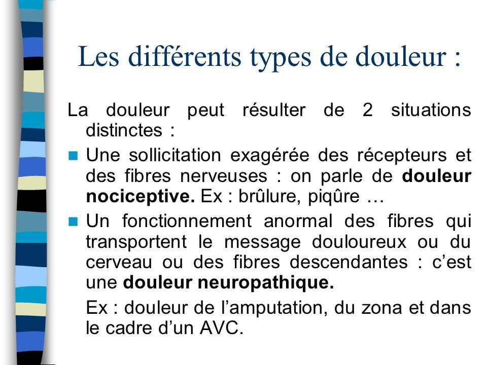 Les différents types de douleur : La douleur peut résulter de 2 situations distinctes : Une sollicitation exagérée des récepteurs et des fibres nerveu