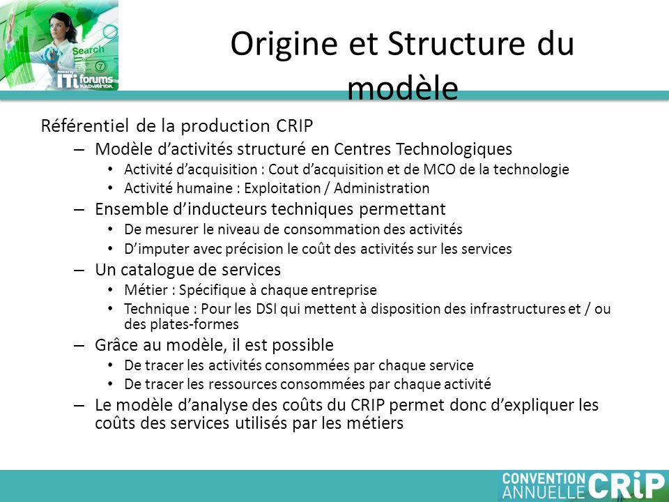 Référentiel de la production CRIP – Modèle dactivités structuré en Centres Technologiques Activité dacquisition : Cout dacquisition et de MCO de la te
