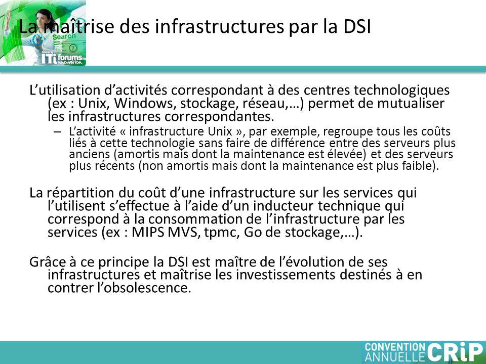 Lutilisation dactivités correspondant à des centres technologiques (ex : Unix, Windows, stockage, réseau,…) permet de mutualiser les infrastructures correspondantes.