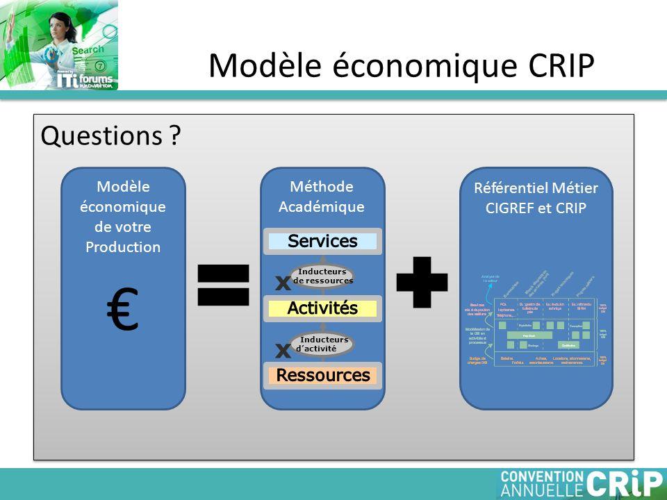 Questions ? Modèle économique CRIP Modèle économique de votre Production Méthode Académique Référentiel Métier CIGREF et CRIP Inducteurs de ressources