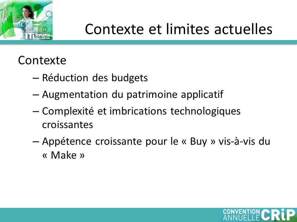Contexte – Réduction des budgets – Augmentation du patrimoine applicatif – Complexité et imbrications technologiques croissantes – Appétence croissante pour le « Buy » vis-à-vis du « Make » Contexte et limites actuelles