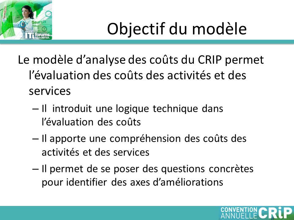 Le modèle danalyse des coûts du CRIP permet lévaluation des coûts des activités et des services – Il introduit une logique technique dans lévaluation des coûts – Il apporte une compréhension des coûts des activités et des services – Il permet de se poser des questions concrètes pour identifier des axes daméliorations Objectif du modèle
