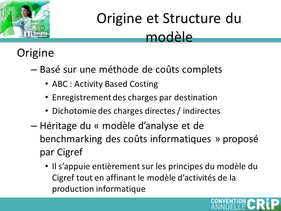 Origine – Basé sur une méthode de coûts complets ABC : Activity Based Costing Enregistrement des charges par destination Dichotomie des charges direct