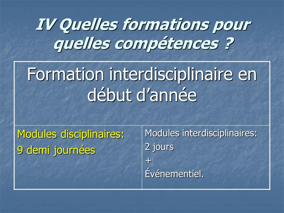 IV Quelles formations pour quelles compétences ? Formation interdisciplinaire en début dannée Modules disciplinaires: 9 demi journées Modules interdis