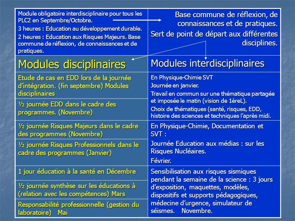 Module obligatoire interdisciplinaire pour tous les PLC2 en Septembre/Octobre. 3 heures : Education au développement durable. 2 heures : Education aux