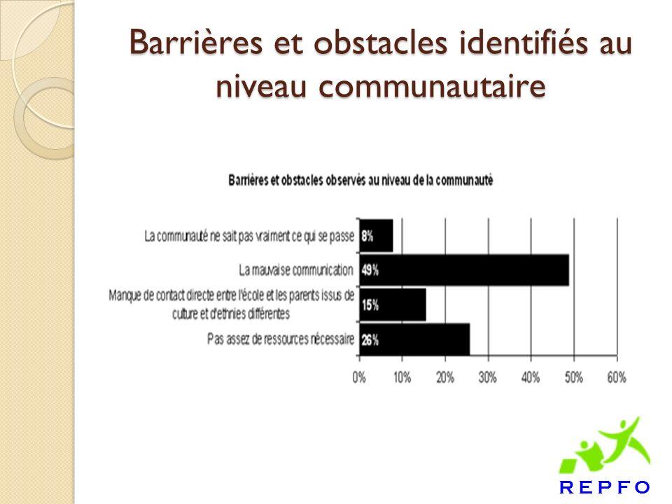 Barrières et obstacles identifiés au niveau communautaire
