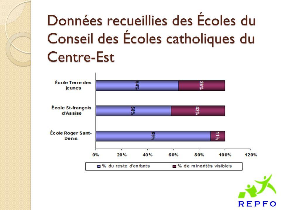 Données recueillies des Écoles du Conseil des Écoles catholiques du Centre-Est