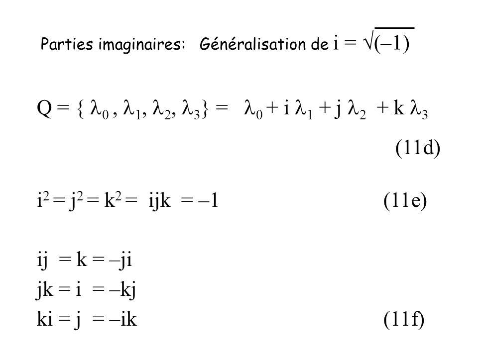 Parties imaginaires: Généralisation de i = (–1) Q = { 0, 1 2, 3 } = 0 + i 1 + j 2 + k 3 i 2 = j 2 = k 2 = ijk = –1 (11e) ij = k = –ji jk = i = –kj ki