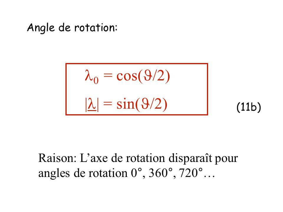 Angle de rotation: 0 = cos( /2) | | = sin( /2) Raison: Laxe de rotation disparaît pour angles de rotation 0°, 360°, 720°… (11b)