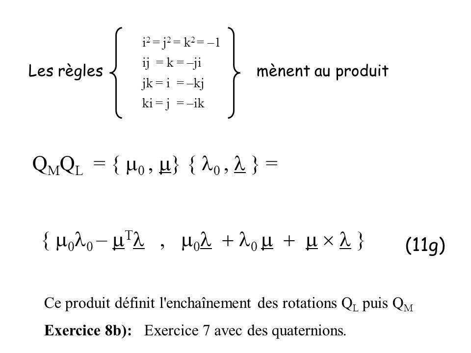 Les règles mènent au produit Q M Q L = { 0, } { 0, } = (11g) i 2 = j 2 = k 2 = –1 ij = k = –ji jk = i = –kj ki = j = –ik { 0 0 – T 0 0 } Ce produit dé