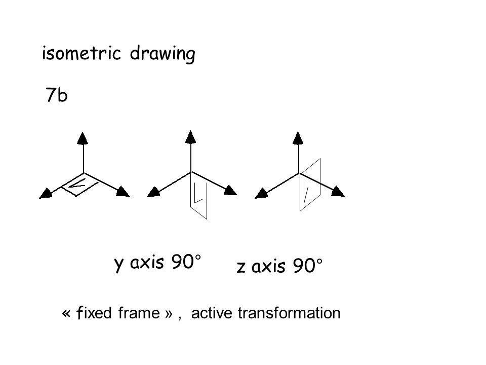 Rotation autour daxes liés au corps 7c z axis 90°y axis 90° y « Body frame »