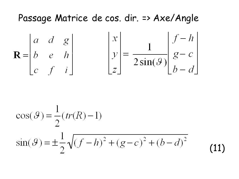 Passage Matrice de cos. dir. => Axe/Angle (11)