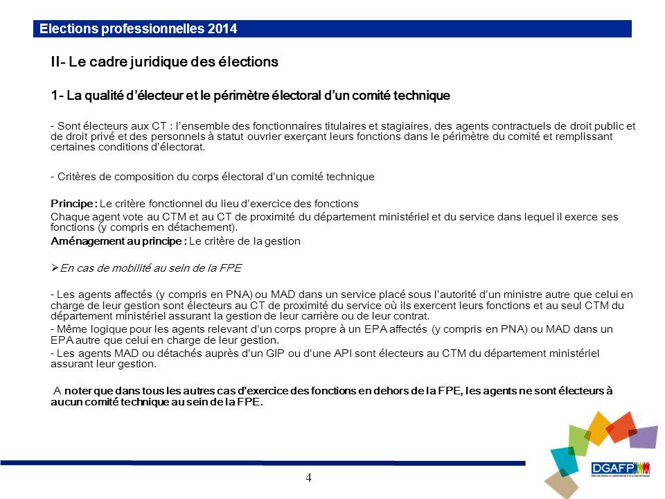 4 II- Le cadre juridique des élections 1- La qualité délecteur et le périmètre électoral dun comité technique - Sont électeurs aux CT : lensemble des