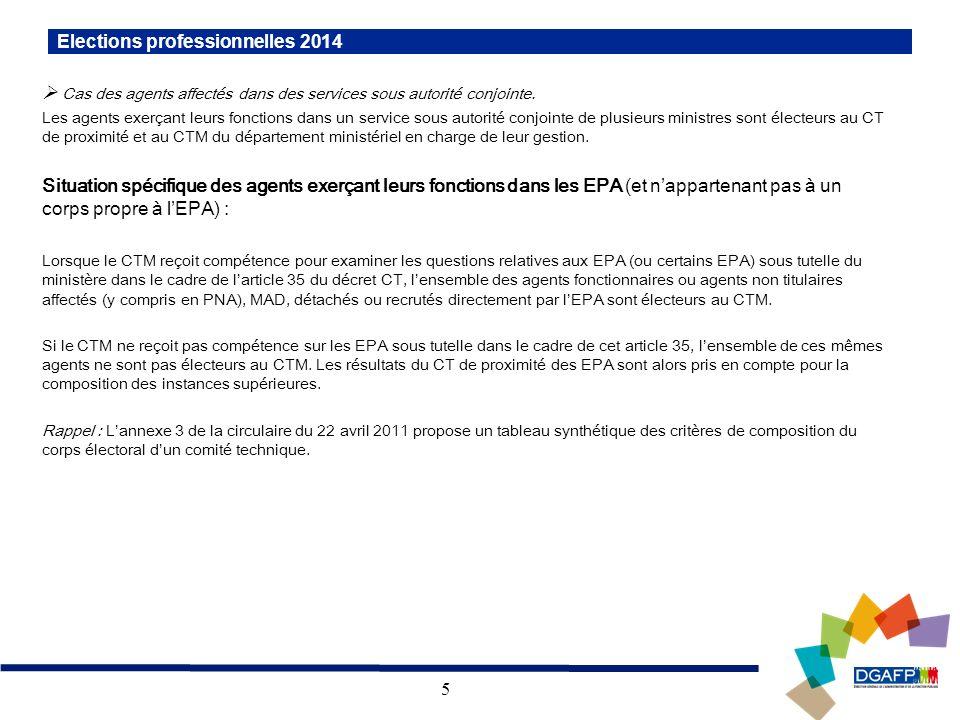 6 Spécificité au sein de la FPE du vote des agents des EPA aux CTM des ministères de tutelle.