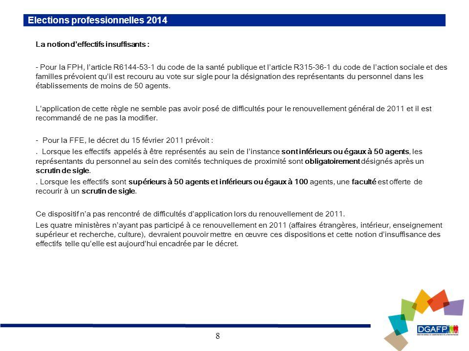 8 La notion deffectifs insuffisants : - Pour la FPH, larticle R6144-53-1 du code de la santé publique et larticle R315-36-1 du code de laction sociale