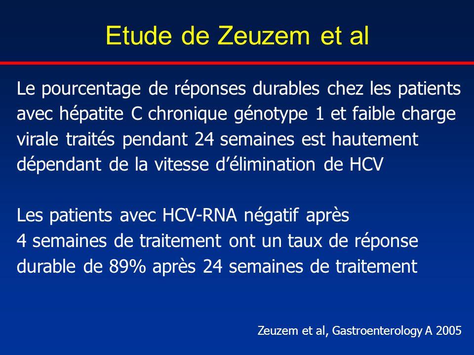 Etude de Zeuzem et al Le pourcentage de réponses durables chez les patients avec hépatite C chronique génotype 1 et faible charge virale traités penda