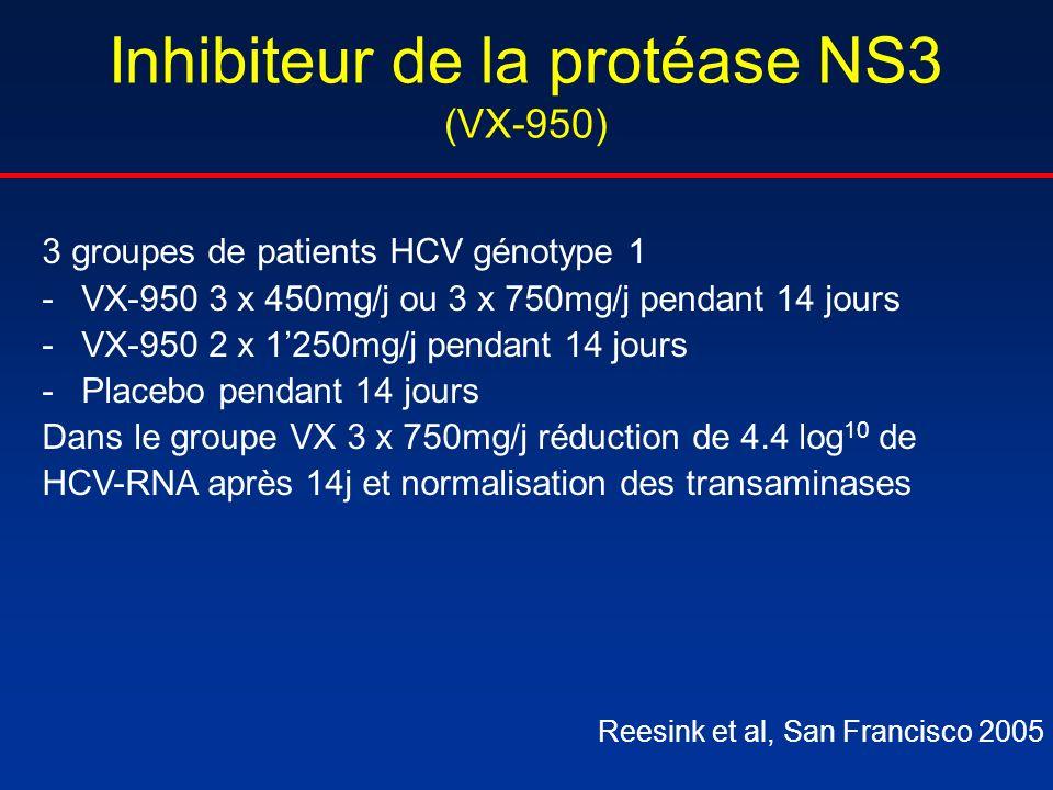 Inhibiteur de la protéase NS3 (VX-950) 3 groupes de patients HCV génotype 1 -VX-950 3 x 450mg/j ou 3 x 750mg/j pendant 14 jours -VX-950 2 x 1250mg/j p