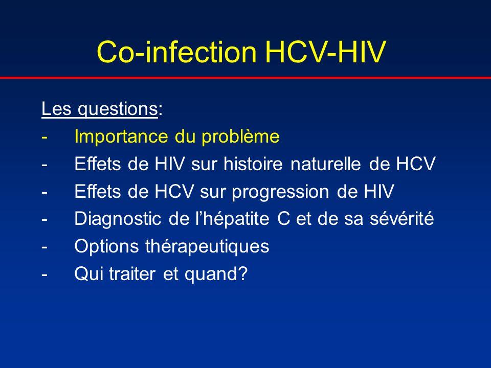 Co-infection HCV-HIV Les questions: -Importance du problème -Effets de HIV sur histoire naturelle de HCV -Effets de HCV sur progression de HIV -Diagno