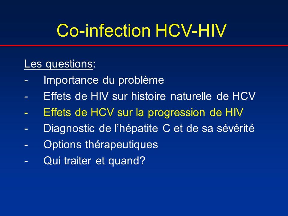 Co-infection HCV-HIV Les questions: -Importance du problème -Effets de HIV sur histoire naturelle de HCV -Effets de HCV sur la progression de HIV -Dia