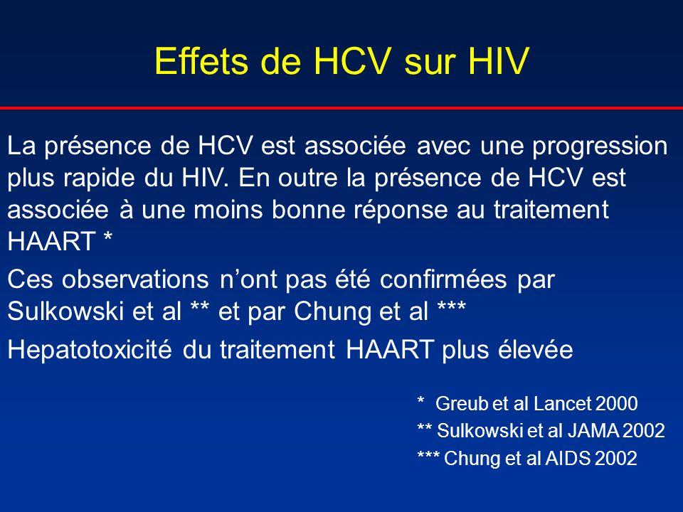 Effets de HCV sur HIV La présence de HCV est associée avec une progression plus rapide du HIV. En outre la présence de HCV est associée à une moins bo