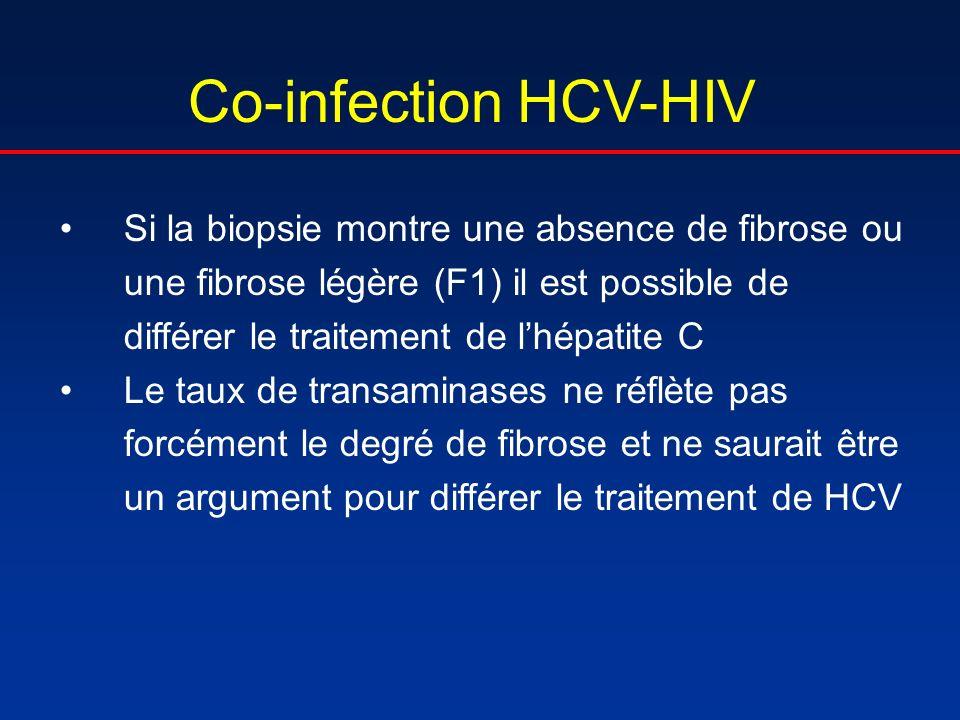 Co-infection HCV-HIV Si la biopsie montre une absence de fibrose ou une fibrose légère (F1) il est possible de différer le traitement de lhépatite C L