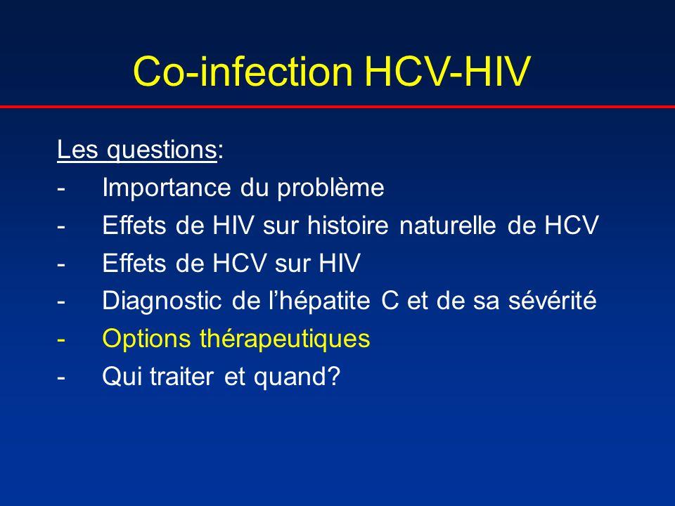 Co-infection HCV-HIV Les questions: -Importance du problème -Effets de HIV sur histoire naturelle de HCV -Effets de HCV sur HIV -Diagnostic de lhépati
