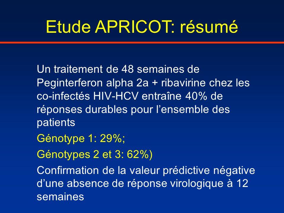 Etude APRICOT: résumé Un traitement de 48 semaines de Peginterferon alpha 2a + ribavirine chez les co-infectés HIV-HCV entraîne 40% de réponses durabl