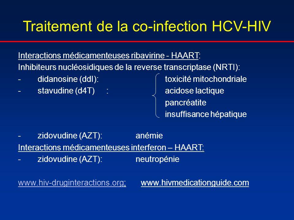 Traitement de la co-infection HCV-HIV Interactions médicamenteuses ribavirine - HAART: Inhibiteurs nucléosidiques de la reverse transcriptase (NRTI):