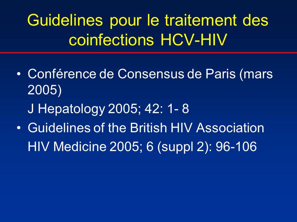 Guidelines pour le traitement des coinfections HCV-HIV Conférence de Consensus de Paris (mars 2005) J Hepatology 2005; 42: 1- 8 Guidelines of the Brit