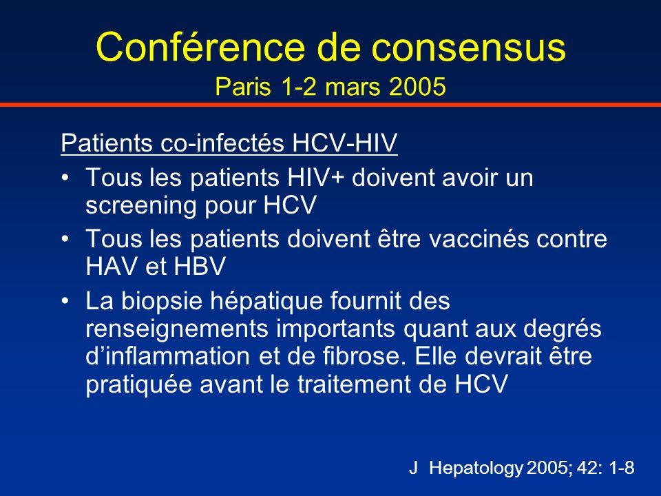 Conférence de consensus Paris 1-2 mars 2005 Patients co-infectés HCV-HIV Tous les patients HIV+ doivent avoir un screening pour HCV Tous les patients